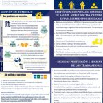 thumbnail of infografa-doc-residuos-covid-19-v7