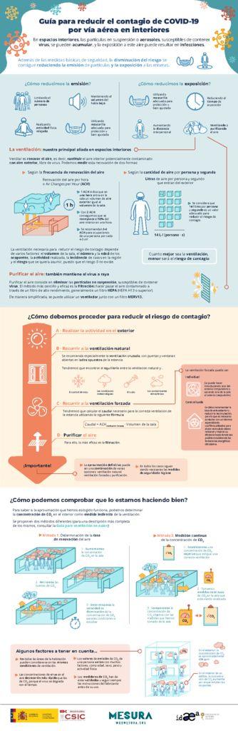thumbnail of guia_para_reducir_riesgo_de_contagio_v3