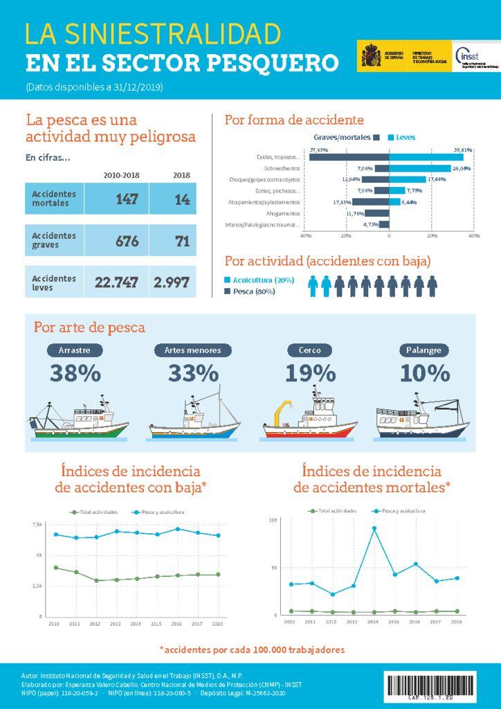 thumbnail of la-siniestralidad-en-el-sector-pesquero